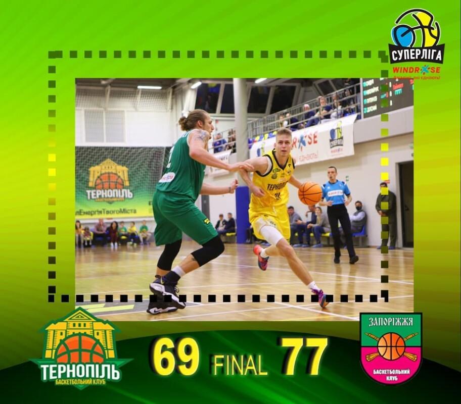 БК Тернопіль в останній чверті відіграв перевагу в 20 очків, але на останніх секундах знову поступився